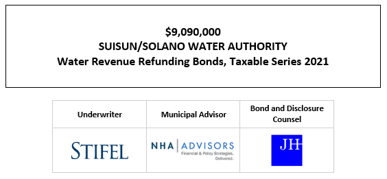 CORRECTION TO OFFICIAL STATEMENT DATED APRIL 8, 2021 $9,090,000 SUISUN/SOLANO WATER AUTHORITY Water Revenue Refunding Bonds, Taxable Series 2021 CORRECTION TO OS POSTED 4-19-21