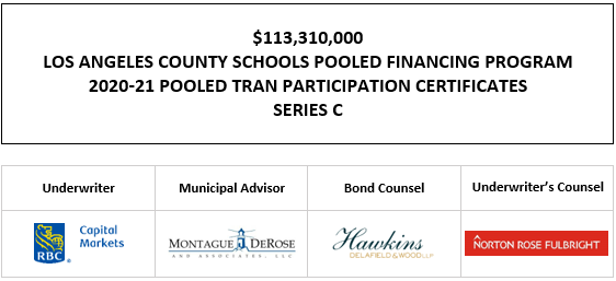 SUPPLEMENT TO OFFICIAL STATEMENT DATED MARCH 31, 2021 $113,310,000 LOS ANGELES COUNTY SCHOOLS POOLED FINANCING PROGRAM 2020-21 POOLED TRAN PARTICIPATION CERTIFICATES SERIES C SUPPLEMENT TO FOS POSTED 4-28-21