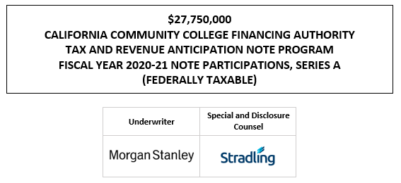 $27,750,000 CALIFORNIA COMMUNITY COLLEGE FINANCING AUTHORITY TAX AND REVENUE ANTICIPATION NOTE PROGRAM FISCAL YEAR 2020-21 NOTE PARTICIPATIONS, SERIES A (FEDERALLY TAXABLE) FOS POSTED 4-16-21