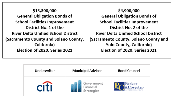 $15,300,000 General Obligation Bonds of School Facilities Improvement District No. 1 of the River Delta Unified School District (Sacramento County and Solano County, California) Election of 2020, Series 2021 $4,900,000 General Obligation Bonds of School Facilities Improvement District No. 2 of the River Delta Unified School District (Sacramento County, Solano County and Yolo County, California) Election of 2020, Series 2021 FOS POSTED 4-21-21