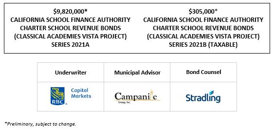 $9,820,000* CALIFORNIA SCHOOL FINANCE AUTHORITY CHARTER SCHOOL REVENUE BONDS (CLASSICAL ACADEMIES VISTA PROJECT) SERIES 2021A $305,000* CALIFORNIA SCHOOL FINANCE AUTHORITY CHARTER SCHOOL REVENUE BONDS (CLASSICAL ACADEMIES VISTA PROJECT) SERIES 2021B (TAXABLE) PLOM + INVESTOR PRESENTATION POSTED 4-26-21