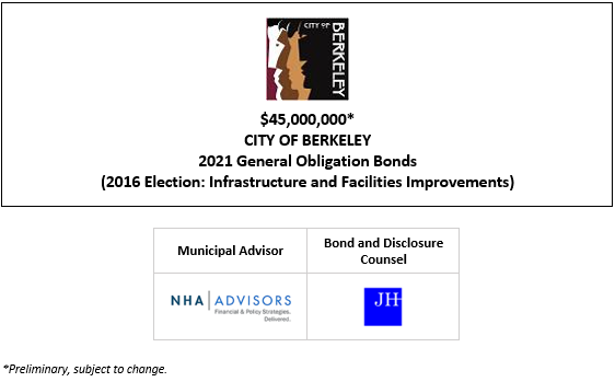 $45,000,000* CITY OF BERKELEY 2021 General Obligation Bonds (2016 Election: Infrastructure and Facilities Improvements) POS POSTED 4-28-21