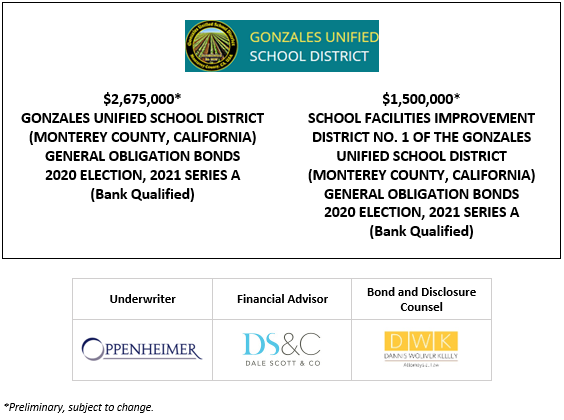 $2,675,000* GONZALES UNIFIED SCHOOL DISTRICT (MONTEREY COUNTY, CALIFORNIA) GENERAL OBLIGATION BONDS 2020 ELECTION, 2021 SERIES A (Bank Qualified) $1,500,000* SCHOOL FACILITIES IMPROVEMENT DISTRICT NO. 1 OF THE GONZALES UNIFIED SCHOOL DISTRICT (MONTEREY COUNTY, CALIFORNIA) GENERAL OBLIGATION BONDS 2020 ELECTION, 2021 SERIES A (Bank Qualified) POS POSTED 4-28-21