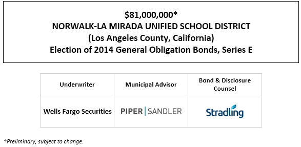 $81,000,000* NORWALK-LA MIRADA UNIFIED SCHOOL DISTRICT (Los Angeles County, California) Election of 2014 General Obligation Bonds, Series E POS POSTED 4-29-21