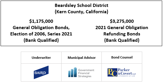 Beardsley School District (Kern County, California)$1,175,000 General Obligation Bonds, Election of 2006, Series 2021 (Bank Qualified) $3,275,000 2021 General Obligation Refunding Bonds (Bank Qualified) FOS POSTED 5-3-21
