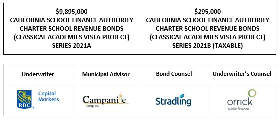 $9,895,000 CALIFORNIA SCHOOL FINANCE AUTHORITY CHARTER SCHOOL REVENUE BONDS (CLASSICAL ACADEMIES VISTA PROJECT) SERIES 2021A $295,000 CALIFORNIA SCHOOL FINANCE AUTHORITY CHARTER SCHOOL REVENUE BONDS (CLASSICAL ACADEMIES VISTA PROJECT) SERIES 2021B (TAXABLE) LOM POSTED 5-7-21