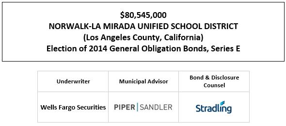 $80,545,000 NORWALK-LA MIRADA UNIFIED SCHOOL DISTRICT (Los Angeles County, California) Election of 2014 General Obligation Bonds, Series E FOS POSTED 5-12-21