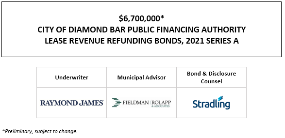 $6,700,000* CITY OF DIAMOND BAR PUBLIC FINANCING AUTHORITY LEASE REVENUE REFUNDING BONDS, 2021 SERIES A POS POSTED 5-5-21