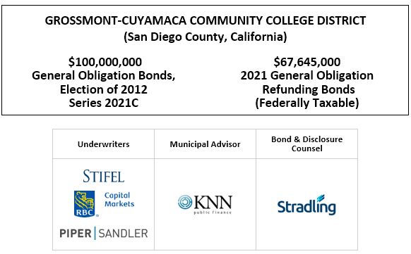 GROSSMONT-CUYAMACA COMMUNITY COLLEGE DISTRICT  $100,000,000 General Obligation Bonds, Election of 2012 Series 2021C $67,645,000 2021 General Obligation Refunding Bonds (Federally Taxable) Due: August 1, as shown on the inside cover pages (San Diego County, California) FOS POSTED 5-20-21
