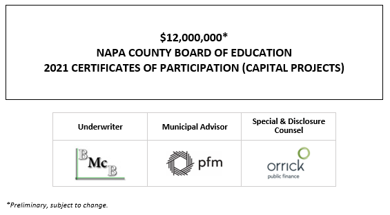 $12,000,000* NAPA COUNTY BOARD OF EDUCATION 2021 CERTIFICATES OF PARTICIPATION (CAPITAL PROJECTS) POS POSTED 5-10-21