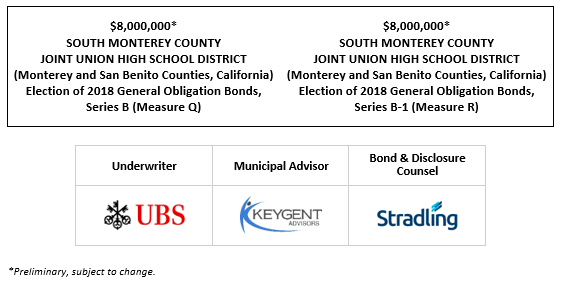 8,000,000* SOUTH MONTEREY COUNTY JOINT UNION HIGH SCHOOL DISTRICT (Monterey and San Benito Counties, California) Election of 2018 General Obligation Bonds, Series B (Measure Q) $8,000,000* SOUTH MONTEREY COUNTY JOINT UNION HIGH SCHOOL DISTRICT (Monterey and San Benito Counties, California) Election of 2018 General Obligation Bonds, Series B-1 (Measure R) POS POSTED 5-11-21