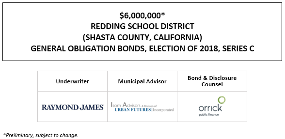 $6,000,000* REDDING SCHOOL DISTRICT (SHASTA COUNTY, CALIFORNIA) GENERAL OBLIGATION BONDS, ELECTION OF 2018, SERIES C POS POSTED 5-18-21