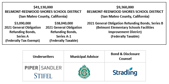 $41,130,000 BELMONT-REDWOOD SHORES SCHOOL DISTRICT (San Mateo County, California) $3,090,000 2021 General Obligation Refunding Bonds, Series A (Federally Tax-Exempt) $38,040,000 2021 General Obligation Refunding Bonds, Series A-1 (Federally Taxable) $9,360,000 BELMONT-REDWOOD SHORES SCHOOL DISTRICT (San Mateo County, California) 2021 General Obligation Refunding Bonds, Series B (Belmont Elementary Schools Facilities Improvement District) (Federally Taxable) FOS POSTED 7-21-21