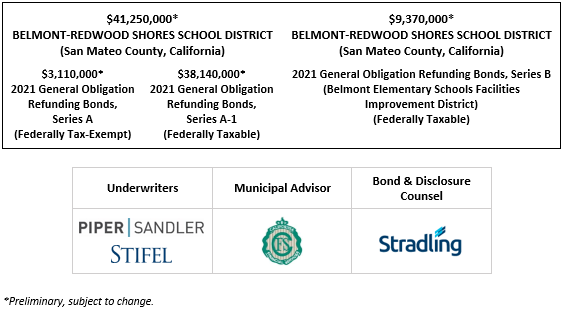 $41,250,000* BELMONT-REDWOOD SHORES SCHOOL DISTRICT (San Mateo County, California)$3,110,000* 2021 General Obligation Refunding Bonds, Series A (Federally Tax-Exempt)$38,140,000* 2021 General Obligation Refunding Bonds, Series A-1 (Federally Taxable)$9,370,000* BELMONT-REDWOOD SHORES SCHOOL DISTRICT (San Mateo County, California) 2021 General Obligation Refunding Bonds, Series B (Belmont Elementary Schools Facilities Improvement District) (Federally Taxable) POS POSTED 7-7-21