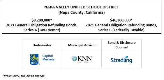 NAPA VALLEY UNIFIED SCHOOL DISTRICT (Napa County, California)  $8,200,000* 2021 General Obligation Refunding Bonds, Series A (Tax-Exempt) $46,300,000* 2021 General Obligation Refunding Bonds, Series B (Federally Taxable) POS POSTED 7-21-21