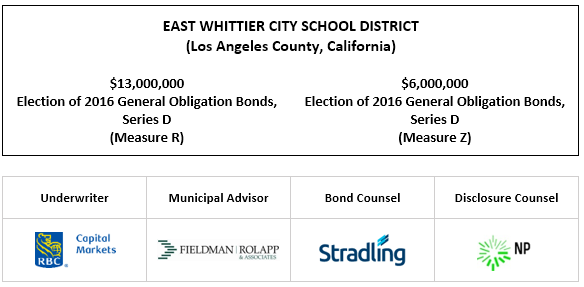 EAST WHITTIER CITY SCHOOL DISTRICT $13,000,000 (Los Angeles County, California) $6,000,000 Election of 2016 General Obligation Bonds, Series D (Measure R) Election of 2016 General Obligation Bonds, Series D (Measure Z) FOS POSTED 9-23-21