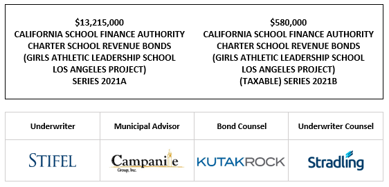 $13,215,000 CALIFORNIA SCHOOL FINANCE AUTHORITY CHARTER SCHOOL REVENUE BONDS (GIRLS ATHLETIC LEADERSHIP SCHOOL LOS ANGELES PROJECT) SERIES 2021A Dated: Date of Delivery $580,000 CALIFORNIA SCHOOL FINANCE AUTHORITY CHARTER SCHOOL REVENUE BONDS (GIRLS ATHLETIC LEADERSHIP SCHOOL LOS ANGELES PROJECT) (TAXABLE) SERIES 2021B LOM POSTED 9-28-21