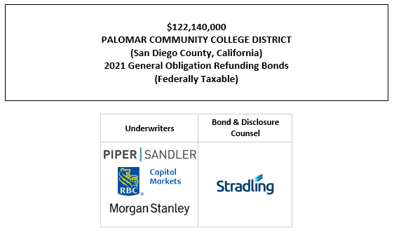 $122,140,000 PALOMAR COMMUNITY COLLEGE DISTRICT (San Diego County, California) 2021 General Obligation Refunding Bonds (Federally Taxable) FOS POSTED 9-28-21