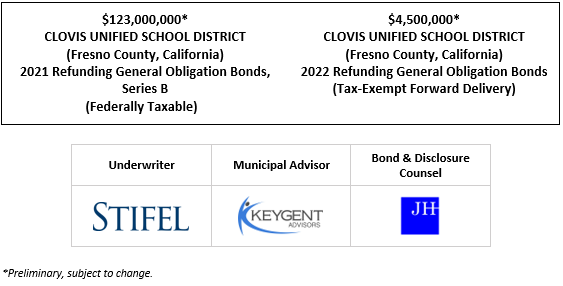 $123,000,000* CLOVIS UNIFIED SCHOOL DISTRICT (Fresno County, California) 2021 Refunding General Obligation Bonds, Series B (Federally Taxable)$4,500,000* CLOVIS UNIFIED SCHOOL DISTRICT (Fresno County, California) 2022 Refunding General Obligation Bonds (Tax-Exempt Forward Delivery) POS POSTED 10-12-21