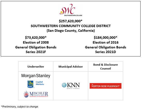 $257,620,000* SOUTHWESTERN COMMUNITY COLLEGE DISTRICT (San Diego County, California) $73,620,000* Election of 2008 General Obligation Bonds Series 2021F $184,000,000* Election of 2016 General Obligation Bonds Series 2021D POS POSTED 10-12-21