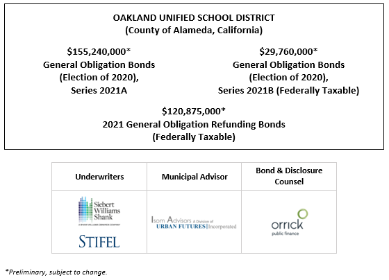 OAKLAND UNIFIED SCHOOL DISTRICT (County of Alameda, California) $155,240,000* General Obligation Bonds (Election of 2020), Series 2021A $29,760,000* General Obligation Bonds (Election of 2020), Series 2021B (Federally Taxable) $120,875,000* 2021 General Obligation Refunding Bonds (Federally Taxable) POS + INVESTOR PRESENTATION POSTED 10-14-21