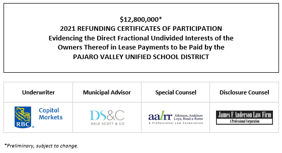 $12,800,000* 2021 REFUNDING CERTIFICATES OF PARTICIPATION Evidencing the Direct Fractional Undivided Interests of the Owners Thereof in Lease Payments to be Paid by the PAJARO VALLEY UNIFIED SCHOOL DISTRICT POS POSTED 10-14-21
